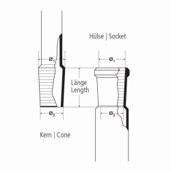 Search Lenz-Laborglas GmbH & Co. KG (173)-Sockets / Cones with NS joint, DURAN tubing