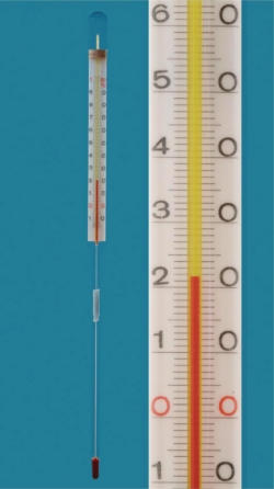 Stockthermometer